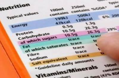 7 χρήσιμοι και ίσως άγνωστοι ισχυρισμοί υγείας και διατροφής